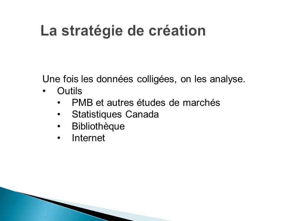 Une fois les données colligées, on les analyse. Outils PMB et autres études de marchés Statistiques Canada Bibliothèque Internet