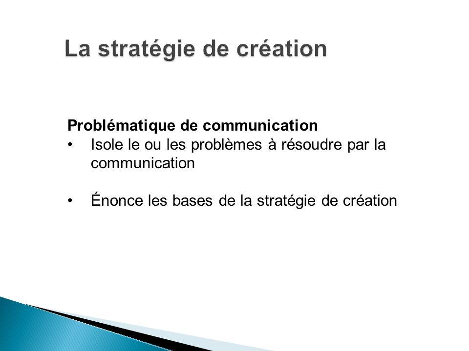 Exemples de problèmes de communication Notoriété Attitudes Perceptions