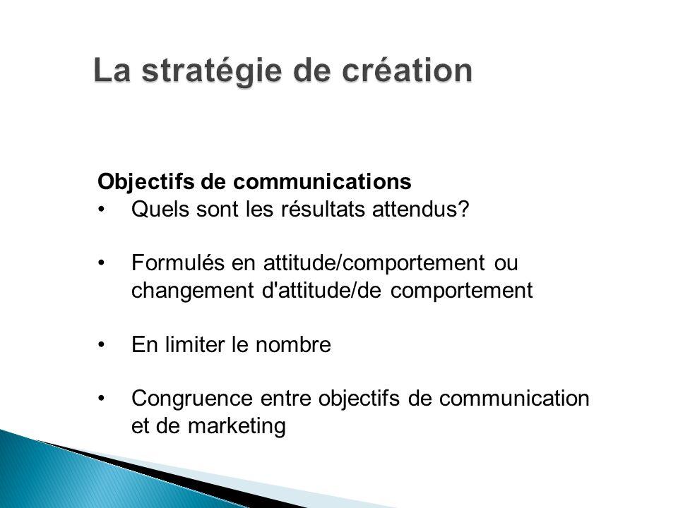 Objectifs de communications Quels sont les résultats attendus? Formulés en attitude/comportement ou changement d'attitude/de comportement En limiter l