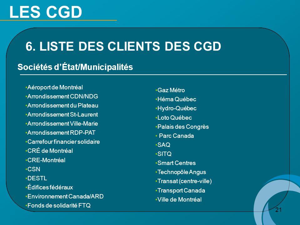 21 Sociétés dÉtat/Municipalités Aéroport de Montréal Arrondissement CDN/NDG Arrondissement du Plateau Arrondissement St-Laurent Arrondissement Ville-M