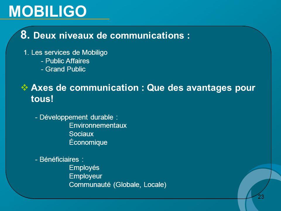 23 MOBILIGO 8. Deux niveaux de communications : 1. Les services de Mobiligo - Public Affaires - Grand Public Axes de communication : Que des avantages