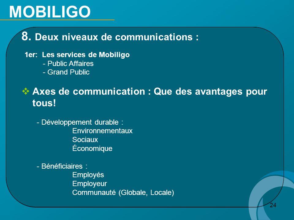 24 MOBILIGO 8. Deux niveaux de communications : 1er: Les services de Mobiligo - Public Affaires - Grand Public Axes de communication : Que des avantag