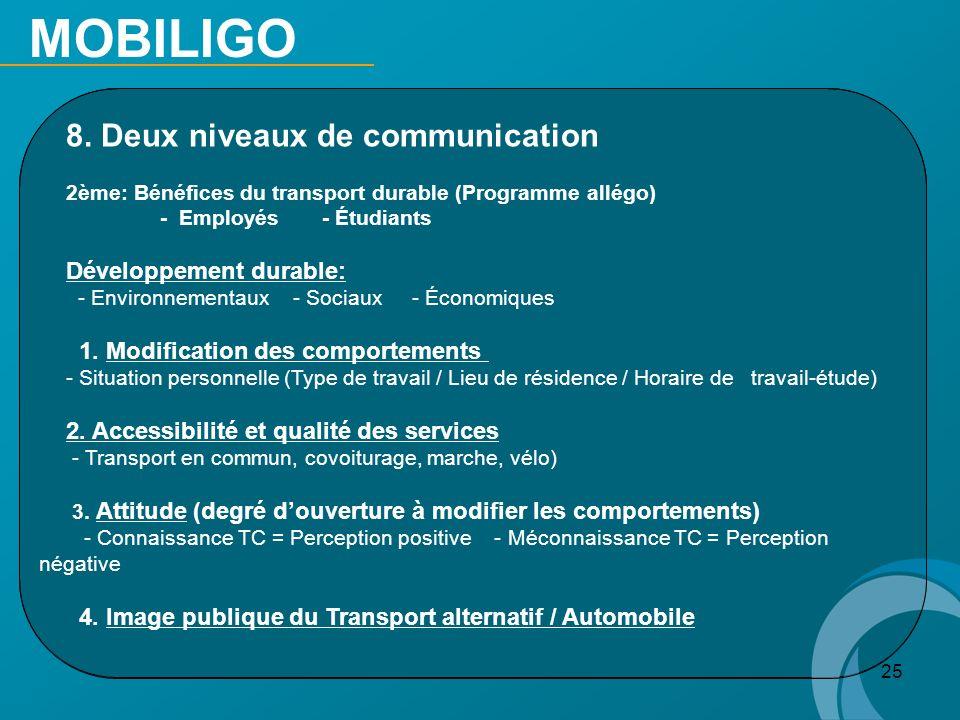 25 MOBILIGO 8. Deux niveaux de communication 2ème: Bénéfices du transport durable (Programme allégo) - Employés - Étudiants Développement durable: - E
