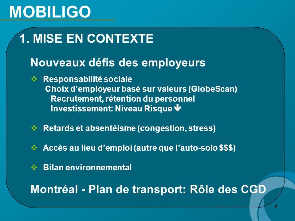 4 1. MISE EN CONTEXTE Nouveaux défis des employeurs Responsabilité sociale Choix demployeur basé sur valeurs (GlobeScan) Recrutement, rétention du per