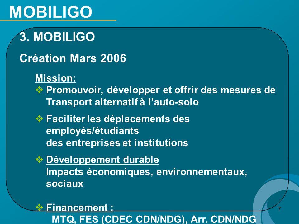 7 MOBILIGO 3. MOBILIGO Création Mars 2006 Mission: Promouvoir, développer et offrir des mesures de Transport alternatif à lauto-solo Faciliter les dép
