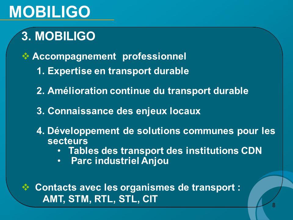 8 MOBILIGO 3. MOBILIGO Accompagnement professionnel Expertise en transport durable Amélioration continue du transport durable Connaissance des enjeux