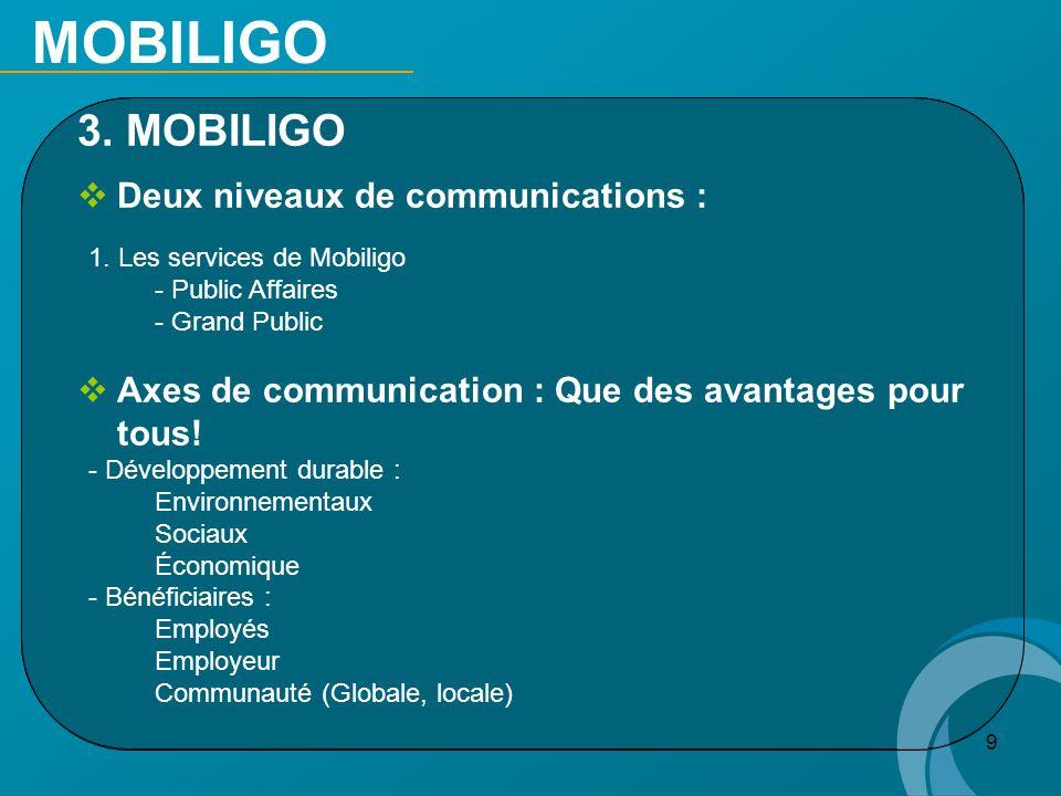 9 MOBILIGO 3. MOBILIGO Deux niveaux de communications : 1. Les services de Mobiligo - Public Affaires - Grand Public Axes de communication : Que des a
