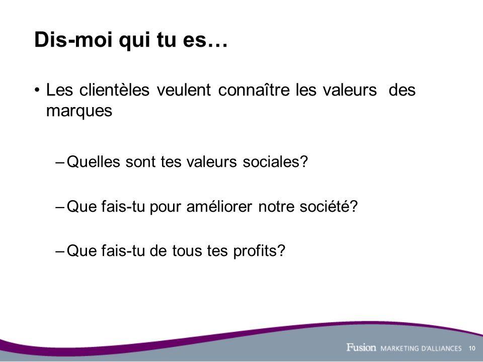 10 Dis-moi qui tu es… Les clientèles veulent connaître les valeurs des marques –Quelles sont tes valeurs sociales? –Que fais-tu pour améliorer notre s