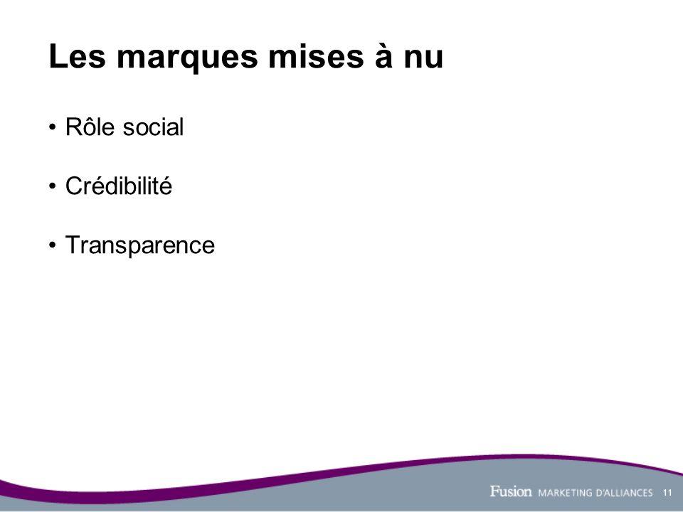 11 Les marques mises à nu Rôle social Crédibilité Transparence