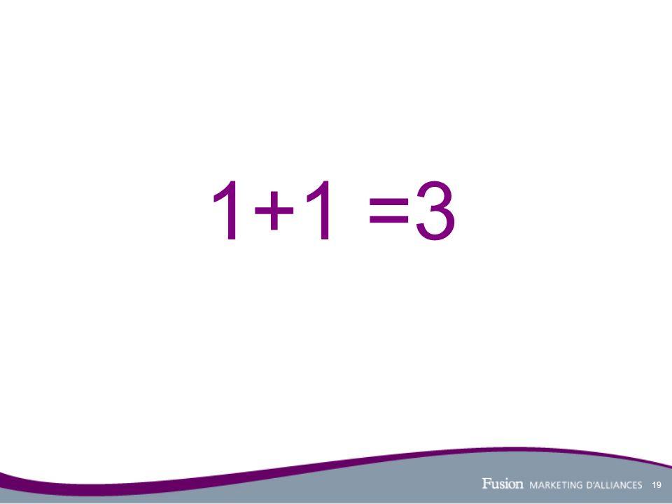 19 1+1 =3