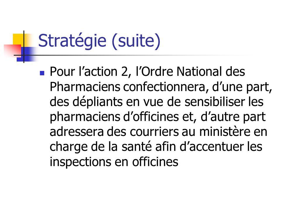 Stratégie (suite) Pour laction 2, lOrdre National des Pharmaciens confectionnera, dune part, des dépliants en vue de sensibiliser les pharmaciens doff