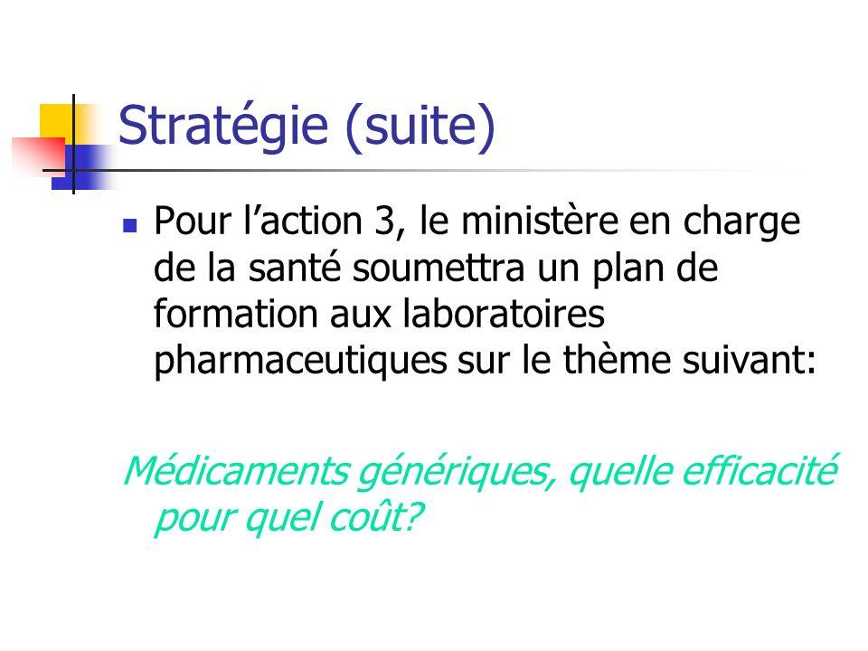 Stratégie (suite) Pour laction 3, le ministère en charge de la santé soumettra un plan de formation aux laboratoires pharmaceutiques sur le thème suiv