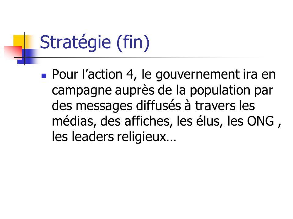 Stratégie (fin) Pour laction 4, le gouvernement ira en campagne auprès de la population par des messages diffusés à travers les médias, des affiches,