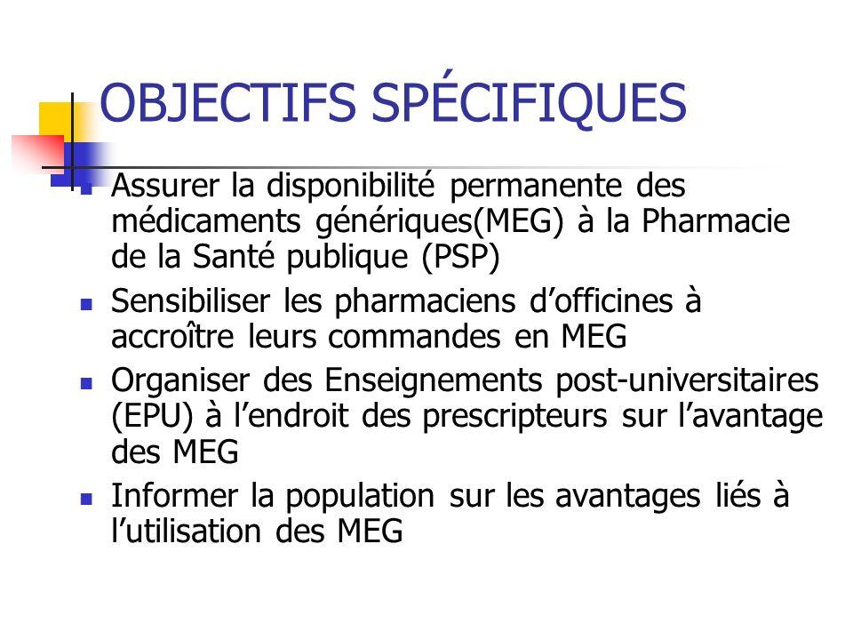 OBJECTIFS SPÉCIFIQUES Assurer la disponibilité permanente des médicaments génériques(MEG) à la Pharmacie de la Santé publique (PSP) Sensibiliser les p