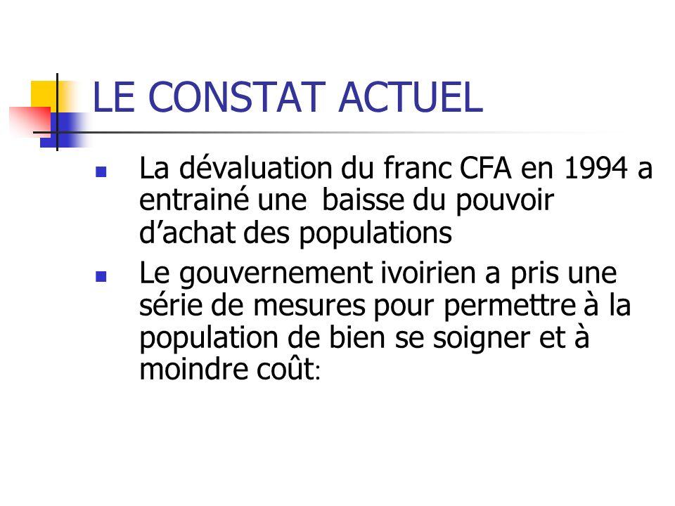 LE CONSTAT ACTUEL La dévaluation du franc CFA en 1994 a entrainé une baisse du pouvoir dachat des populations Le gouvernement ivoirien a pris une séri