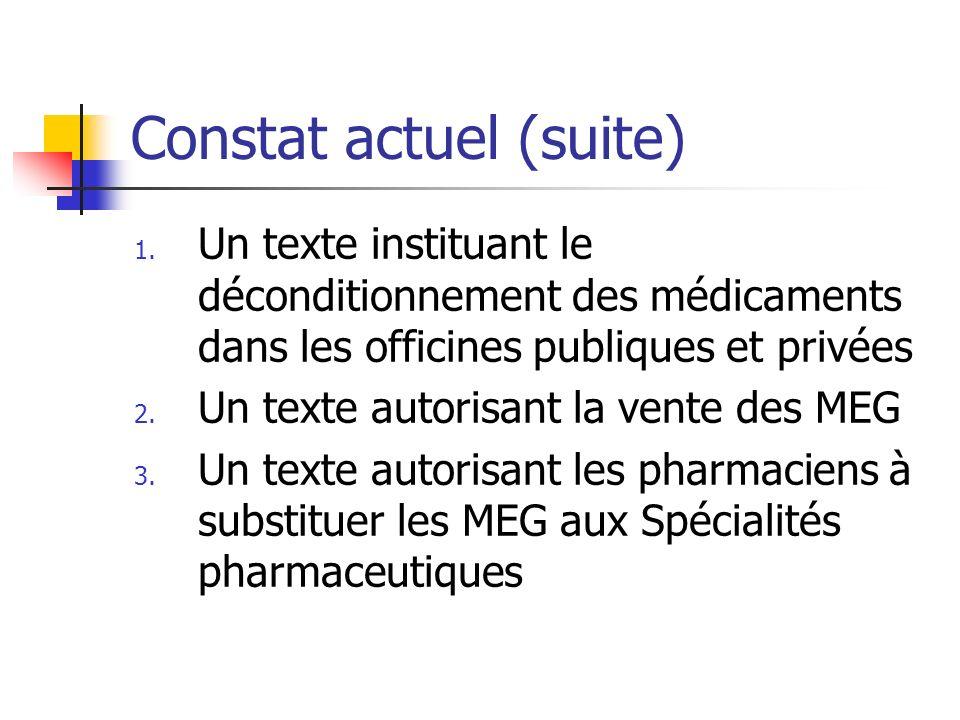 Constat actuel (suite) 1. Un texte instituant le déconditionnement des médicaments dans les officines publiques et privées 2. Un texte autorisant la v