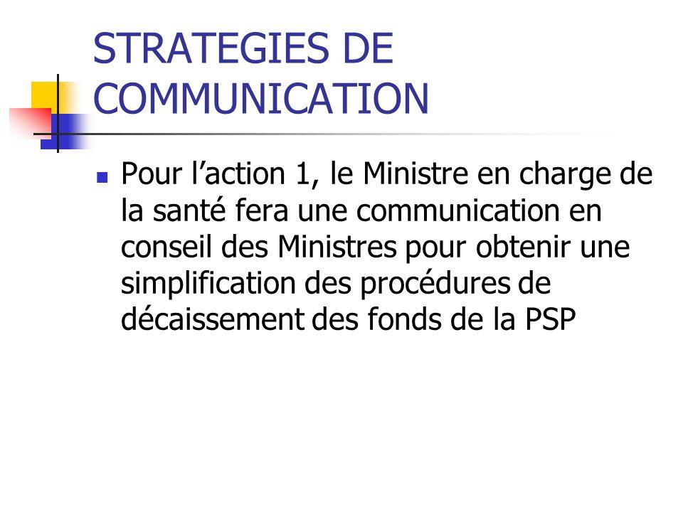 STRATEGIES DE COMMUNICATION Pour laction 1, le Ministre en charge de la santé fera une communication en conseil des Ministres pour obtenir une simplif
