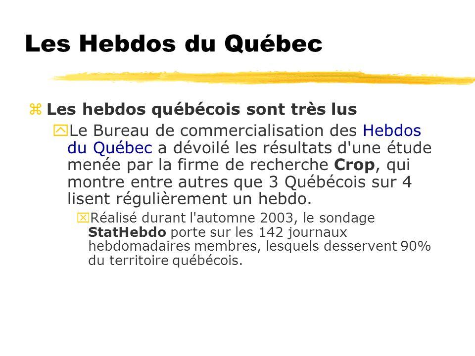 Les Hebdos du Québec Les hebdos québécois sont très lus yLe Bureau de commercialisation des Hebdos du Québec a dévoilé les résultats d une étude menée par la firme de recherche Crop, qui montre entre autres que 3 Québécois sur 4 lisent régulièrement un hebdo.