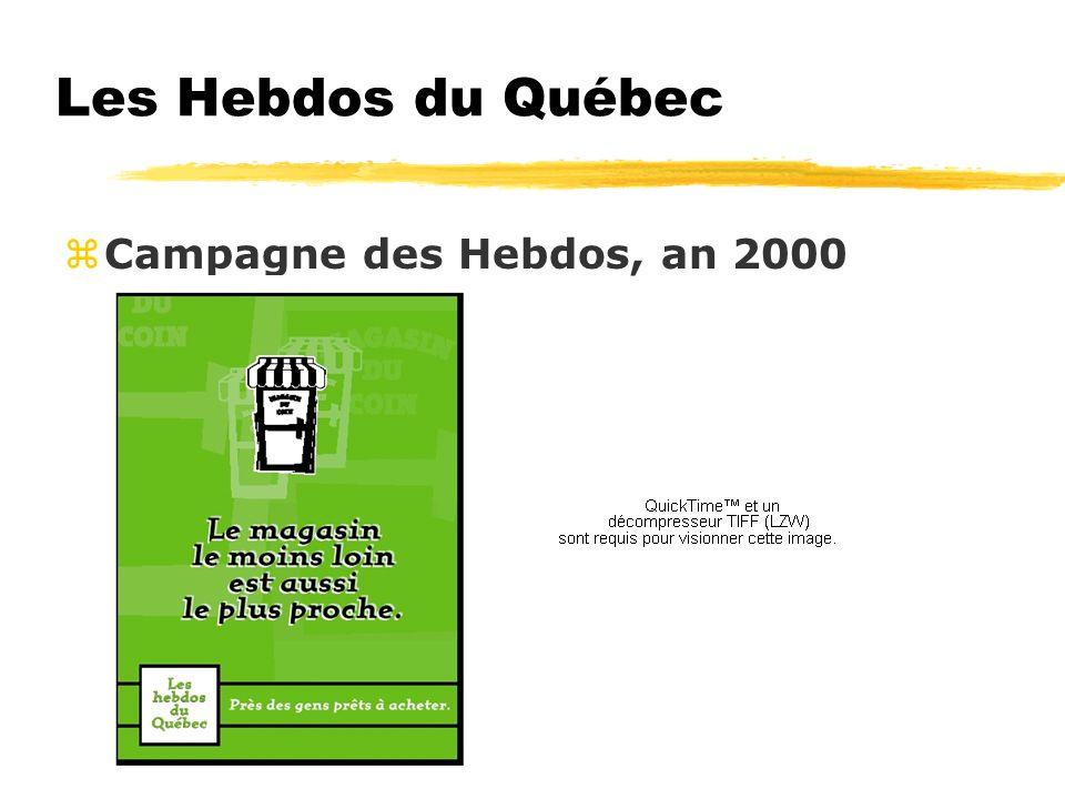 Les Hebdos du Québec zCampagne des Hebdos, an 2000