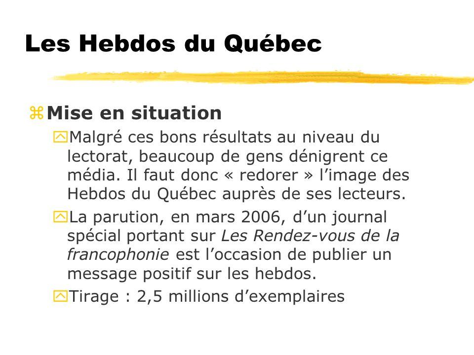 Les Hebdos du Québec zMise en situation yMalgré ces bons résultats au niveau du lectorat, beaucoup de gens dénigrent ce média.