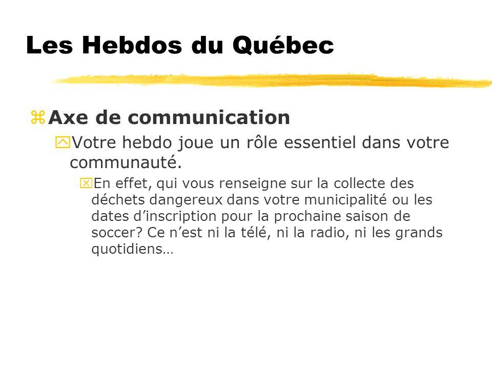 Les Hebdos du Québec zAxe de communication yVotre hebdo joue un rôle essentiel dans votre communauté.