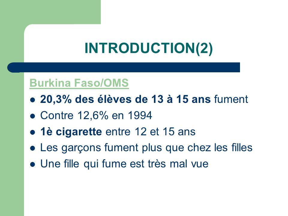 INTRODUCTION(2) Burkina Faso/OMS 20,3% des élèves de 13 à 15 ans fument Contre 12,6% en 1994 1è cigarette entre 12 et 15 ans Les garçons fument plus q