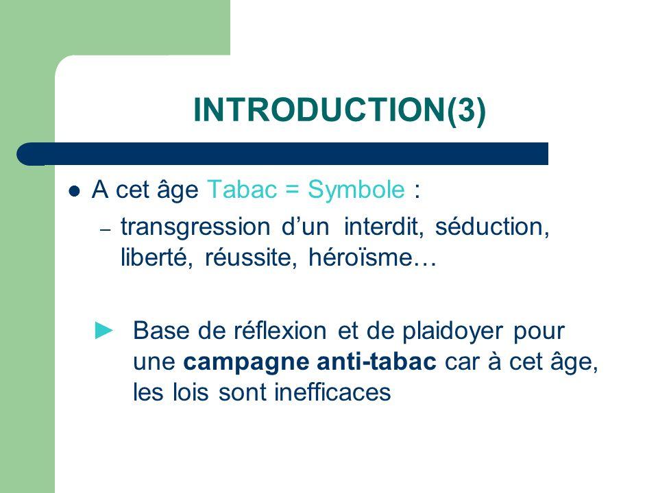 INTRODUCTION(3) A cet âge Tabac = Symbole : – transgression dun interdit, séduction, liberté, réussite, héroïsme… Base de réflexion et de plaidoyer po