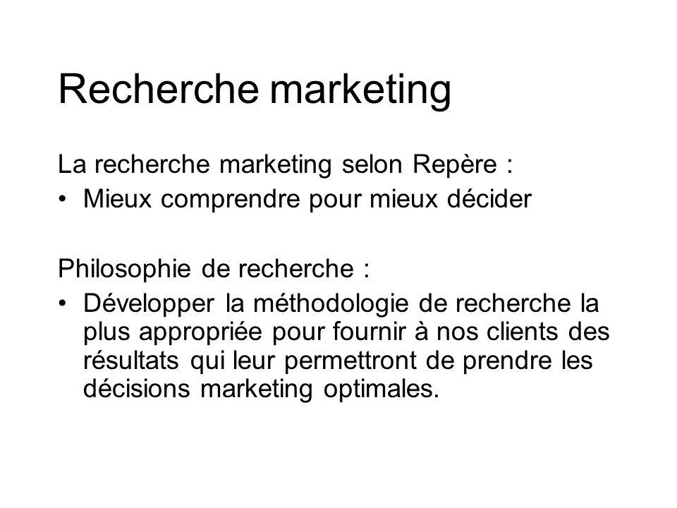 Recherche marketing La recherche marketing selon Repère : Mieux comprendre pour mieux décider Philosophie de recherche : Développer la méthodologie de recherche la plus appropriée pour fournir à nos clients des résultats qui leur permettront de prendre les décisions marketing optimales.