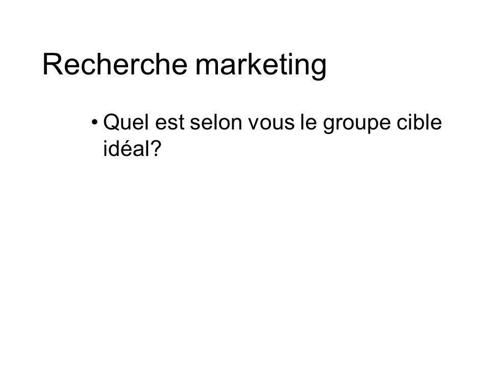 Recherche marketing Quel est selon vous le groupe cible idéal