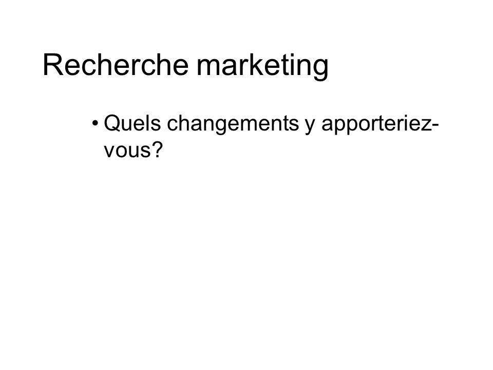 Recherche marketing Quels changements y apporteriez- vous