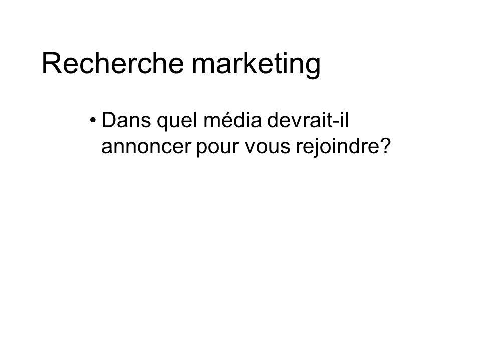 Recherche marketing Dans quel média devrait-il annoncer pour vous rejoindre