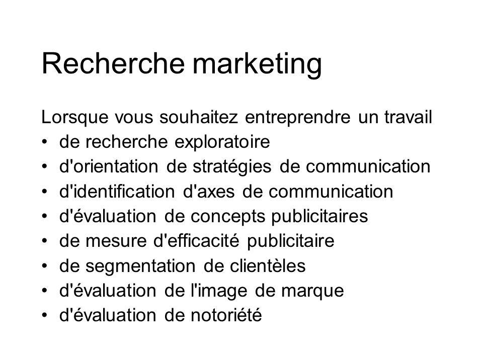 Recherche marketing Avez-vous des suggestions?