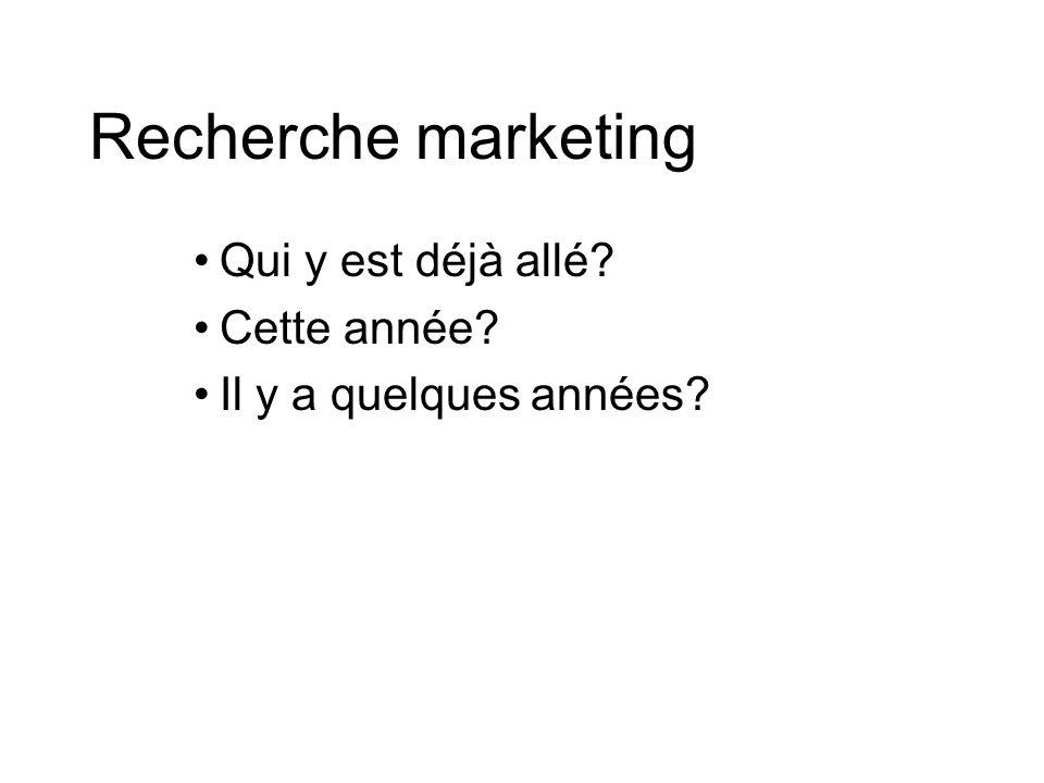 Recherche marketing Que devrait-on faire pour vous y attirer?