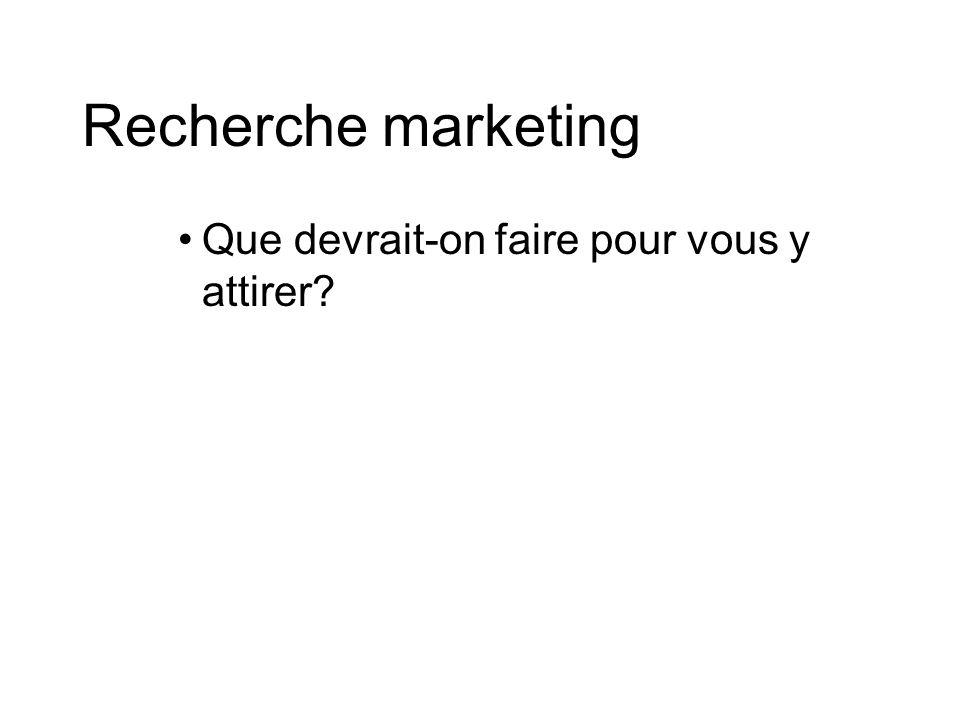 Recherche marketing Que devrait-on faire pour vous y attirer