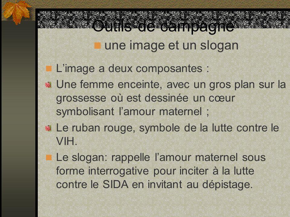 Outils de campagne une image et un slogan Limage a deux composantes : Une femme enceinte, avec un gros plan sur la grossesse où est dessinée un cœur s