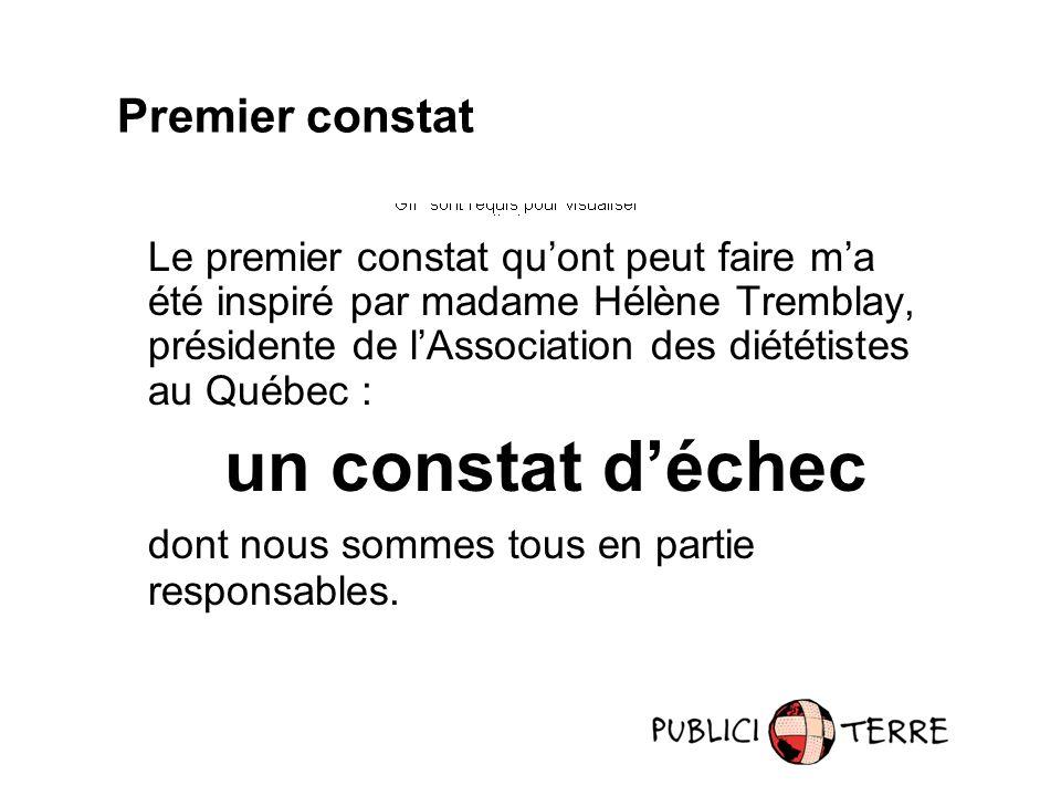 Le premier constat quont peut faire ma été inspiré par madame Hélène Tremblay, présidente de lAssociation des diététistes au Québec : un constat déchec dont nous sommes tous en partie responsables.