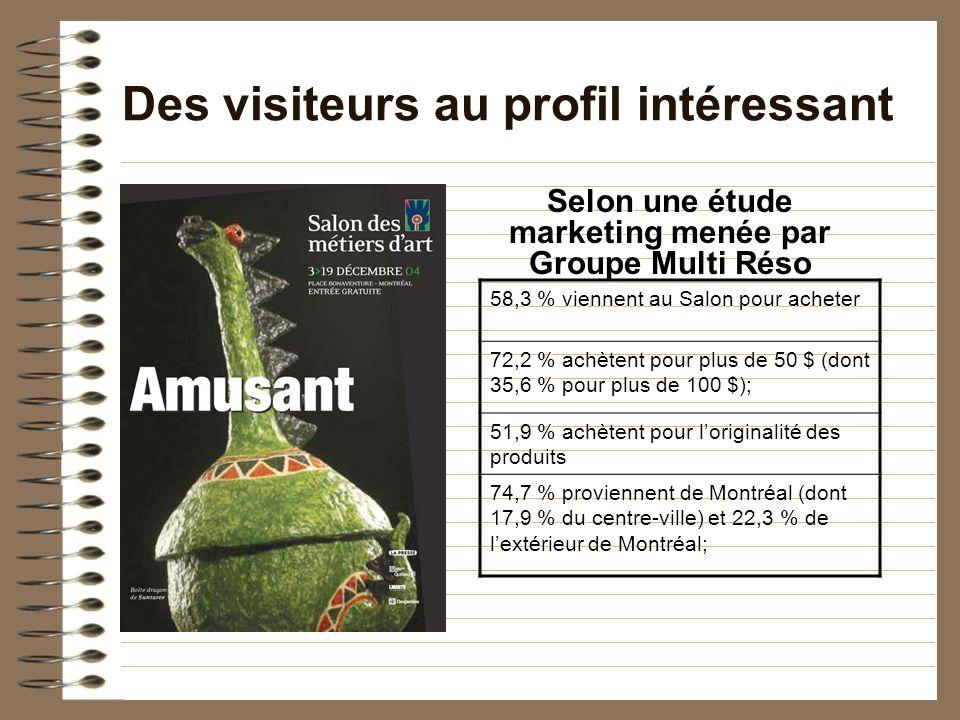 Des visiteurs au profil intéressant Selon une étude marketing menée par Groupe Multi Réso 58,3 % viennent au Salon pour acheter 72,2 % achètent pour plus de 50 $ (dont 35,6 % pour plus de 100 $); 51,9 % achètent pour loriginalité des produits 74,7 % proviennent de Montréal (dont 17,9 % du centre-ville) et 22,3 % de lextérieur de Montréal;