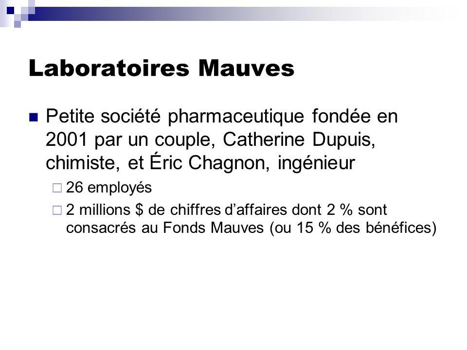 Laboratoires Mauves Petite société pharmaceutique fondée en 2001 par un couple, Catherine Dupuis, chimiste, et Éric Chagnon, ingénieur 26 employés 2 m