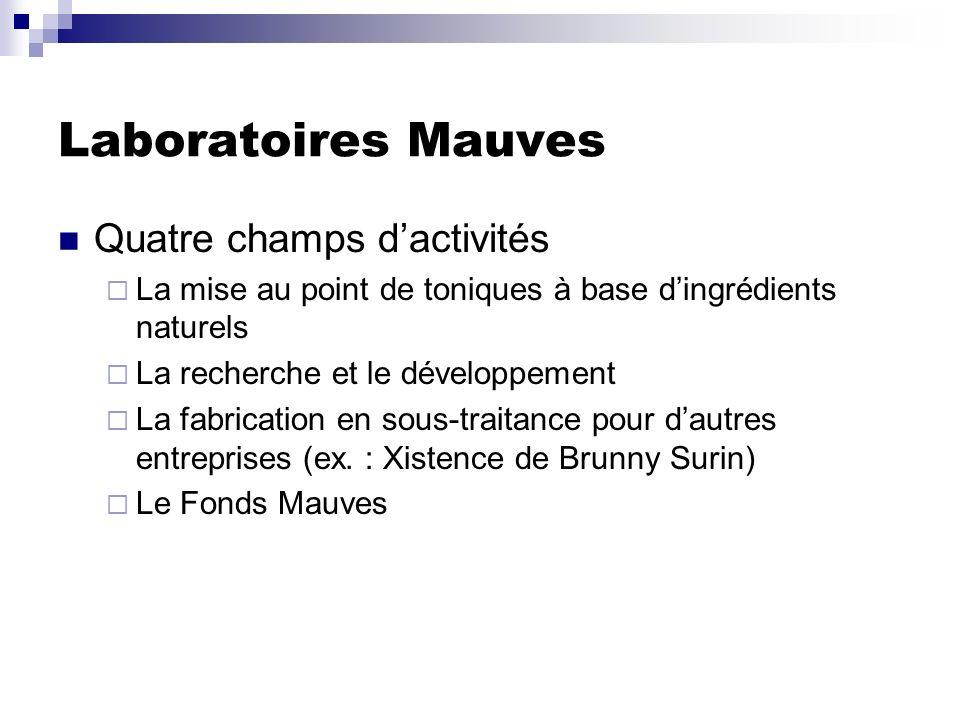 Laboratoires Mauves Quatre champs dactivités La mise au point de toniques à base dingrédients naturels La recherche et le développement La fabrication