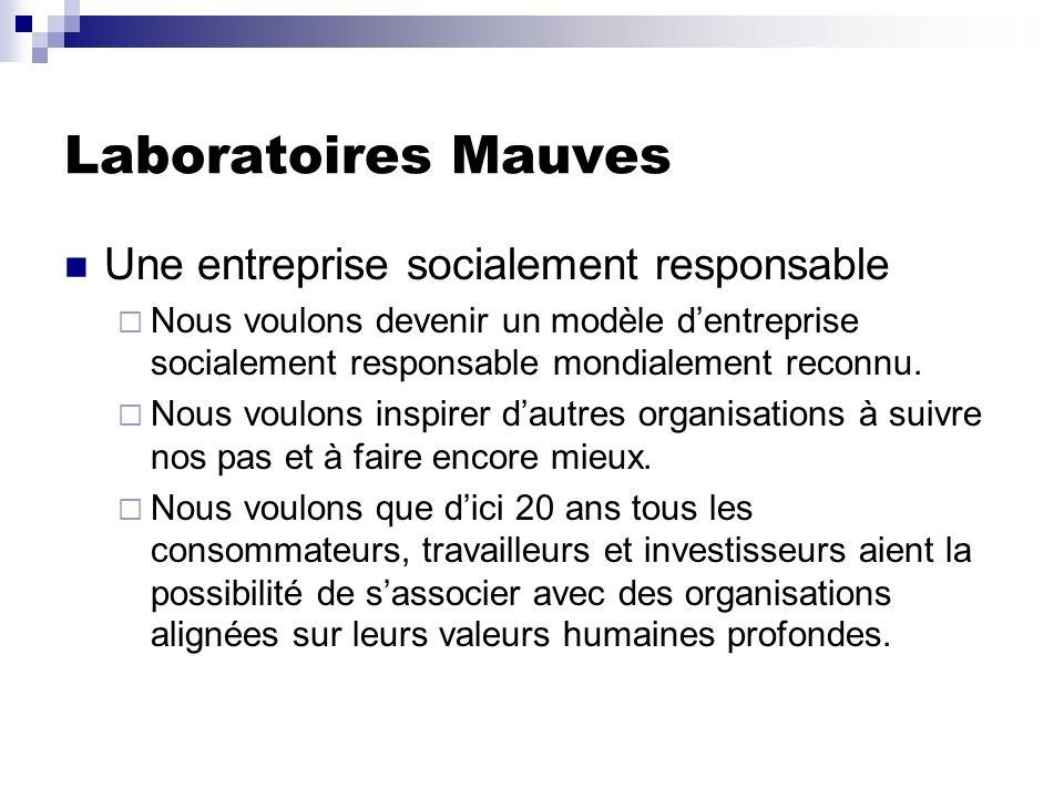 Laboratoires Mauves Une entreprise socialement responsable Nous voulons devenir un modèle dentreprise socialement responsable mondialement reconnu. No
