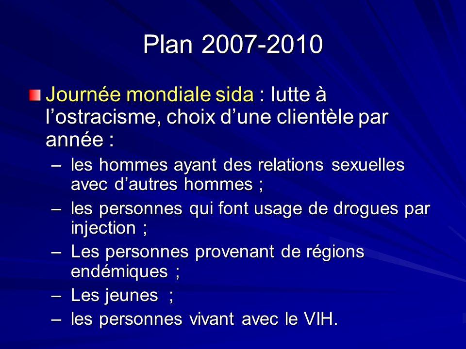Plan 2007-2010 Journée mondiale sida : lutte à lostracisme, choix dune clientèle par année : – les hommes ayant des relations sexuelles avec dautres hommes ; – les personnes qui font usage de drogues par injection ; – Les personnes provenant de régions endémiques ; – Les jeunes ; – les personnes vivant avec le VIH.