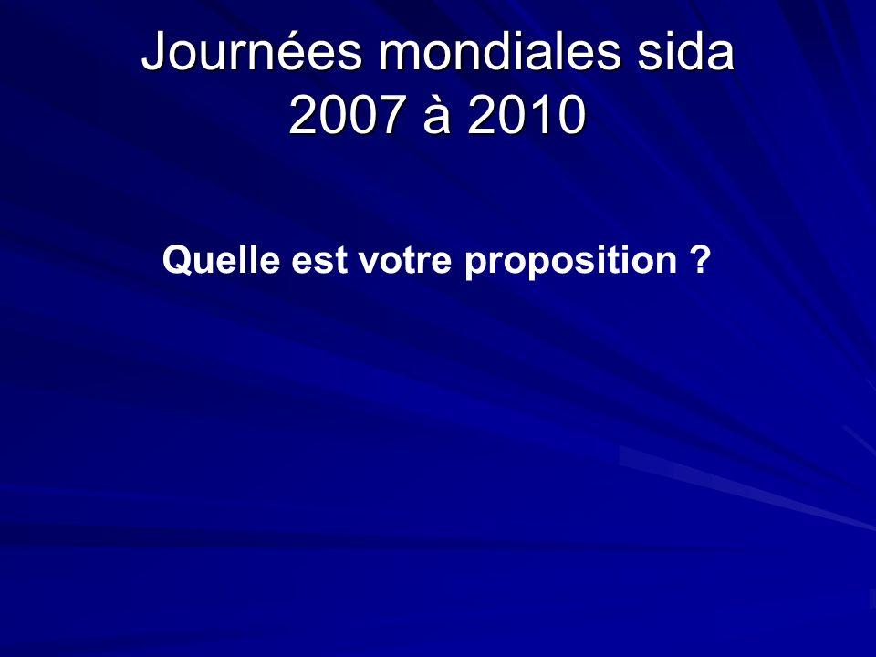 Quelle est votre proposition Journées mondiales sida 2007 à 2010