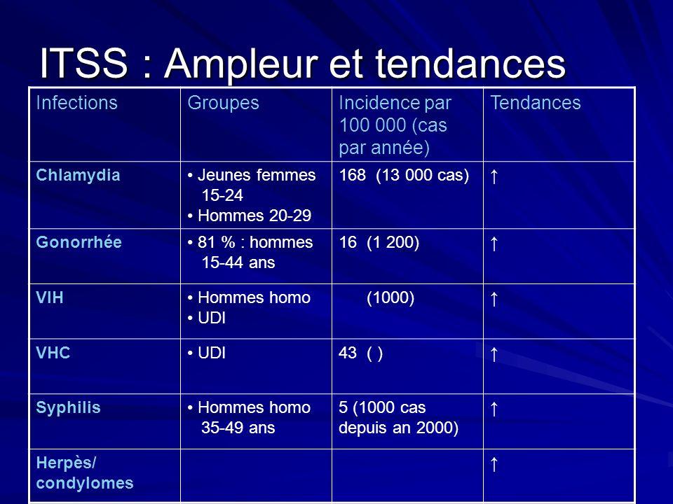 Campagne de communication MSSS 1998-2000 « Moins on juge, plus on aide » Campagne de communication MSSS 1998-2000 « Moins on juge, plus on aide »