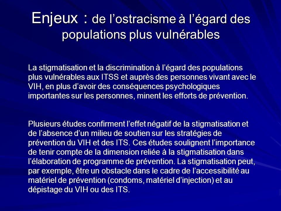 Enjeux : de lostracisme à légard des populations plus vulnérables VIH/sida - Une enquête attitudinale Rapport final Document présenté à : Santé Canada par LES ASSOCIÉS DE RECHERCHE EKOS INC.