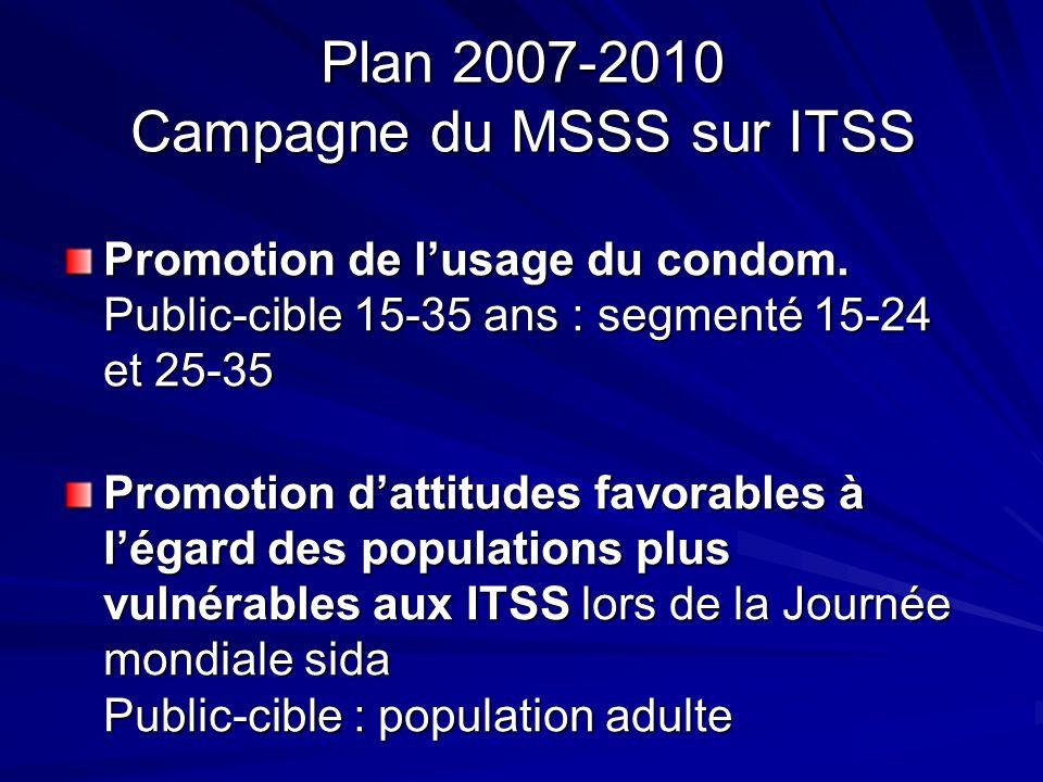 Plan 2007-2010 Campagne du MSSS sur ITSS Promotion de lusage du condom.
