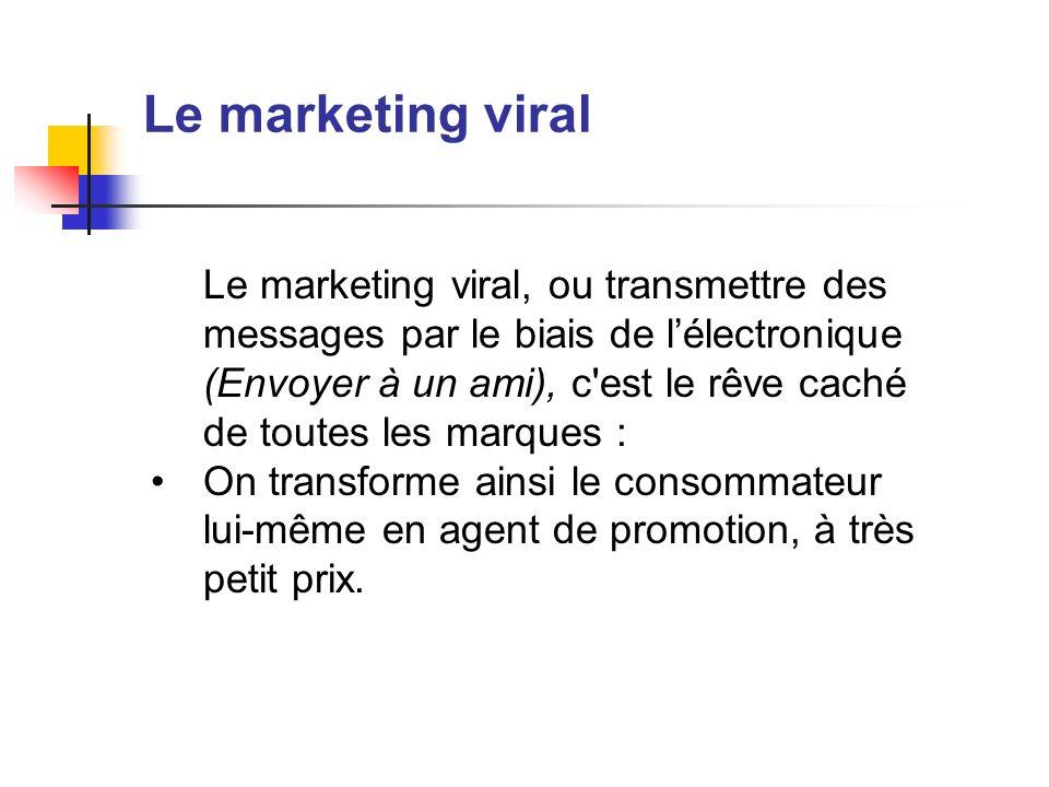 Le marketing viral Le marketing viral, ou transmettre des messages par le biais de lélectronique (Envoyer à un ami), c'est le rêve caché de toutes les