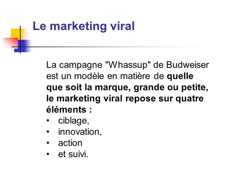 Le marketing viral La campagne