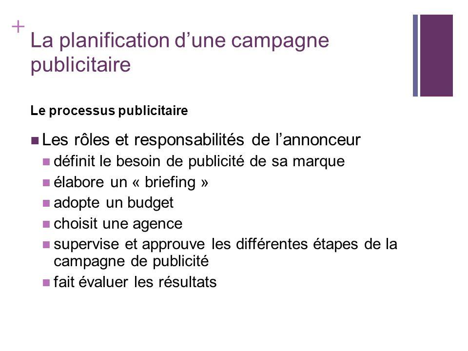 + La planification dune campagne publicitaire Le processus publicitaire Les rôles et responsabilités de lagence de publicité donne des conseils stratégiques produit les éléments créatifs recommande un plan média achète l espace et le temps dans les médias (placement médias) après avoir reçu l approbation de lannonceur