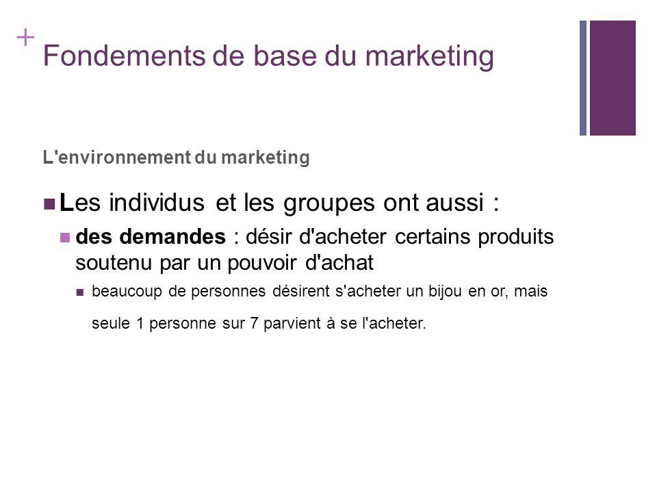 + Fondements de base du marketing L'environnement du marketing Les individus et les groupes ont aussi : des demandes : désir d'acheter certains produi