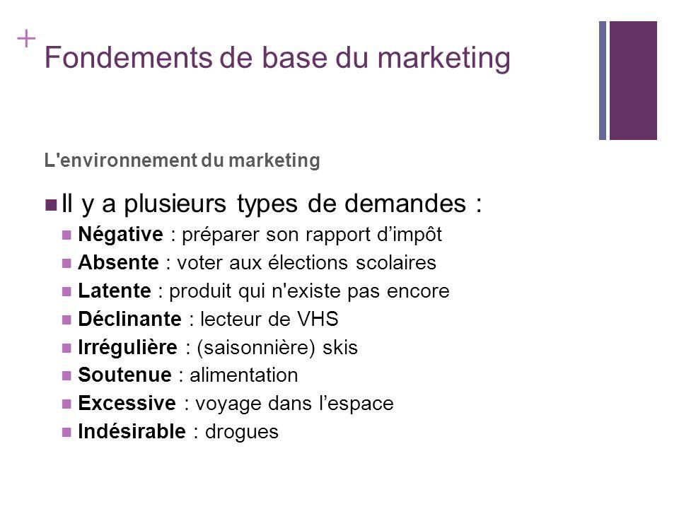 + Fondements de base du marketing L'environnement du marketing Il y a plusieurs types de demandes : Négative : préparer son rapport dimpôt Absente : v